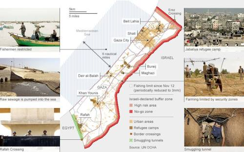Figure 1: Gaza Strip blockade. Source: UN OCHA