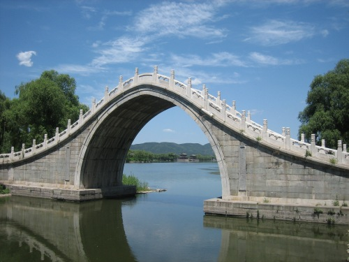Gaoliang Bridge at Summer Palace in Beijing